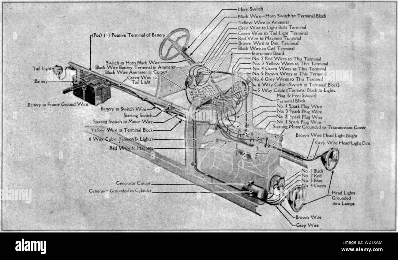 Ford Model A Wiring Light - Wiring Diagram Center
