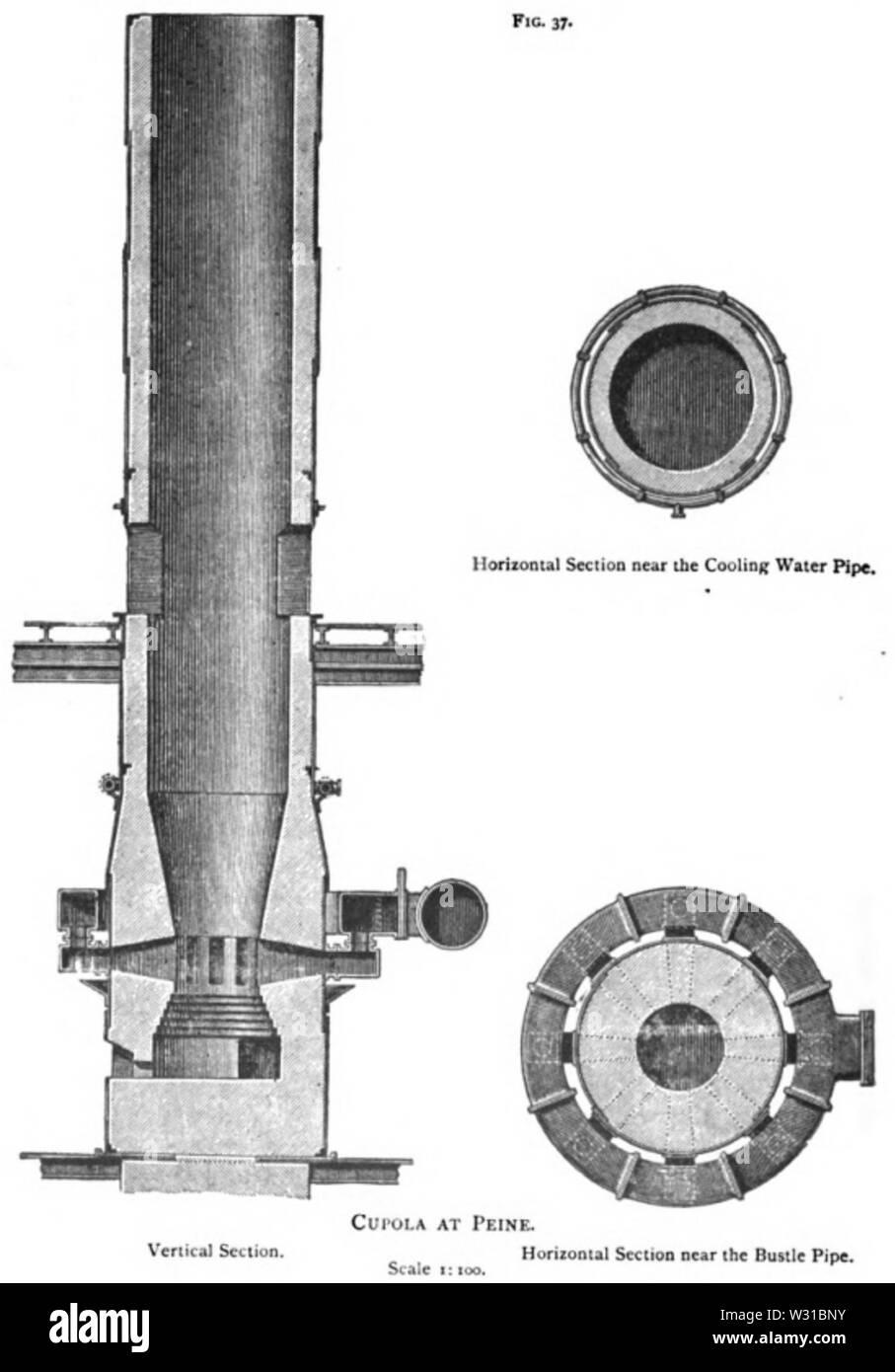 Peine basic cupola furnace - Stock Image