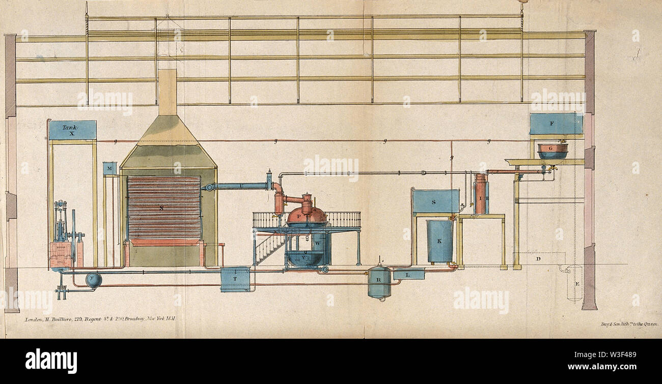 Engineering a steam-engine, showing the water-supply and condensing chamber. Coloured lithograph by Day and son, 1851. - Stock Image