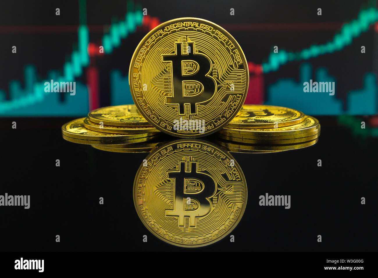 crypto worth investing longterm crypto trading red candles