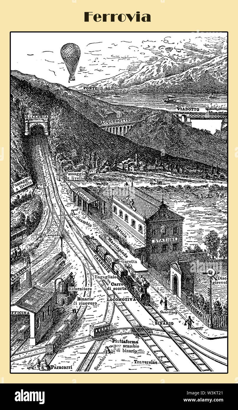 Railroad with Italian descriptions from a Lexicon early '900 - Stock Image