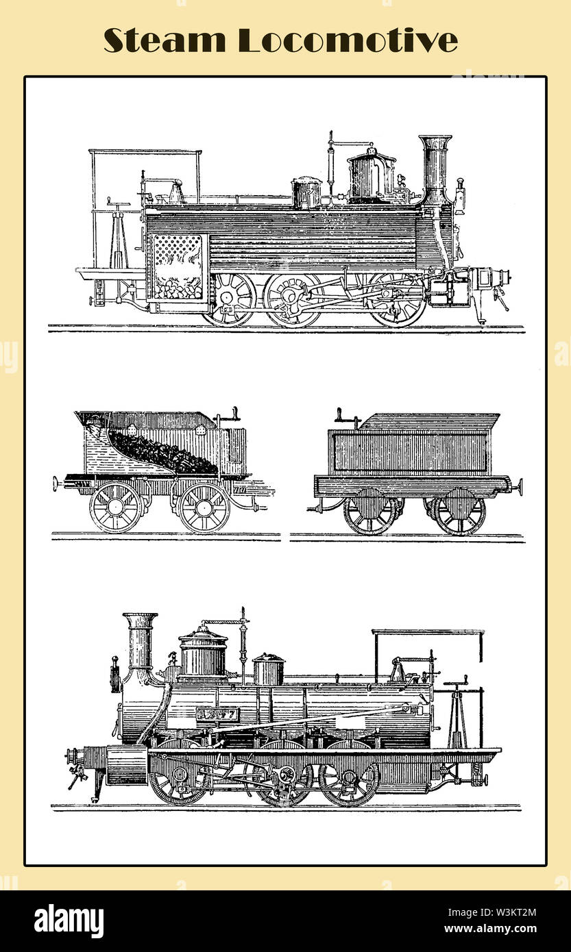 Vintage table describing a steam train locomotive complete with coal transport wagon and sections - Stock Image