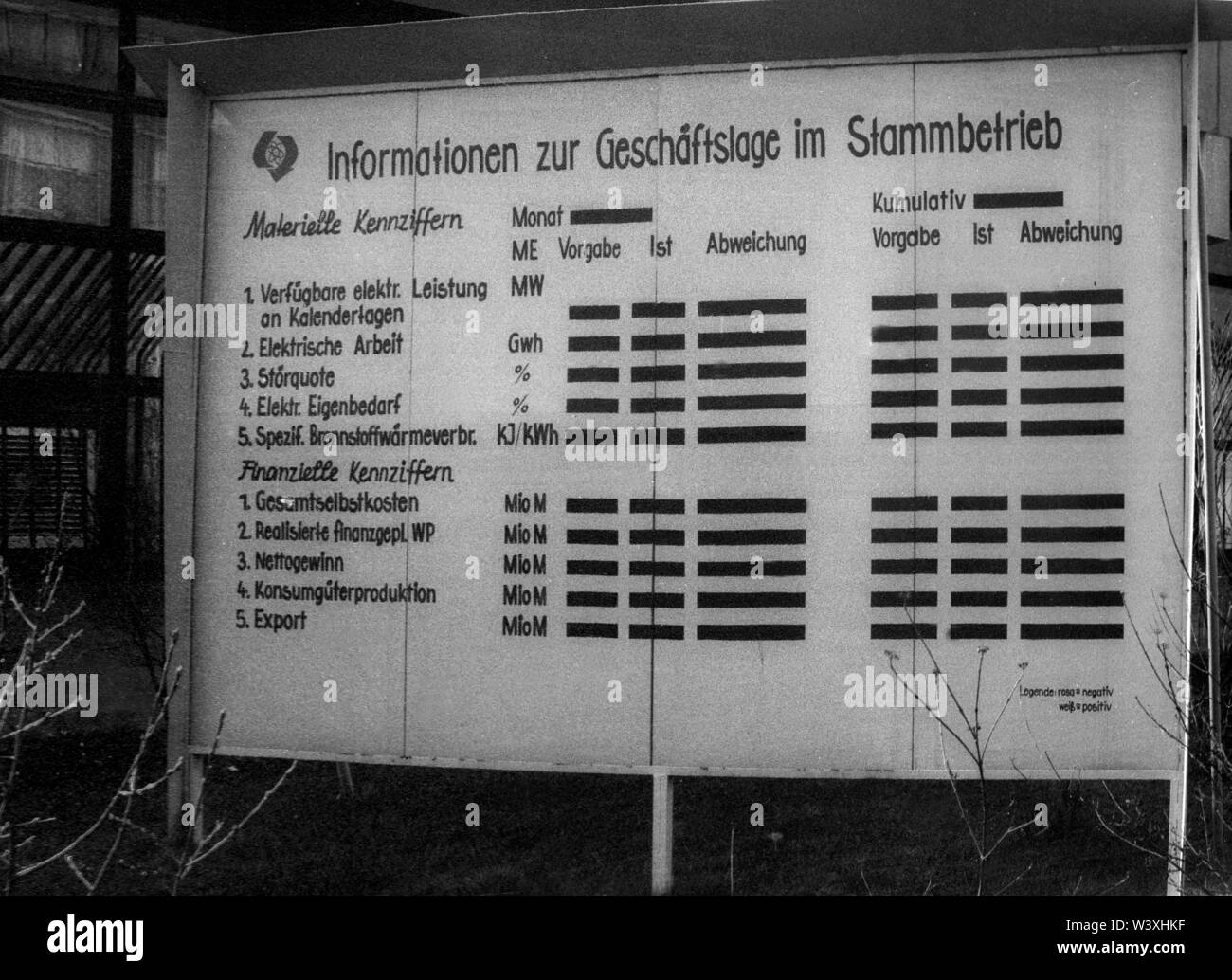 FILED - 01 January 1990, Berlin, Lubmin: Mecklenburg-Western Pomerania/GDR/1990 Lubmin nuclear power plant near Greifswald. GDR public in front of the factory gate. Here the successes were announced, e.g. how much consumer goods the company has produced. In 1990, the ad remained blank. The technology of the NPP was Soviet. A total of 5 blocks were planned, 4 were in operation, each with a capacity of 400 MW. All decommissioned in 1990 // Atom/Energy/Reactor/Atom/Nuclear power/Federal states Photo: Paul Glaser/dpa-Zentralbild/ZB - Stock Image