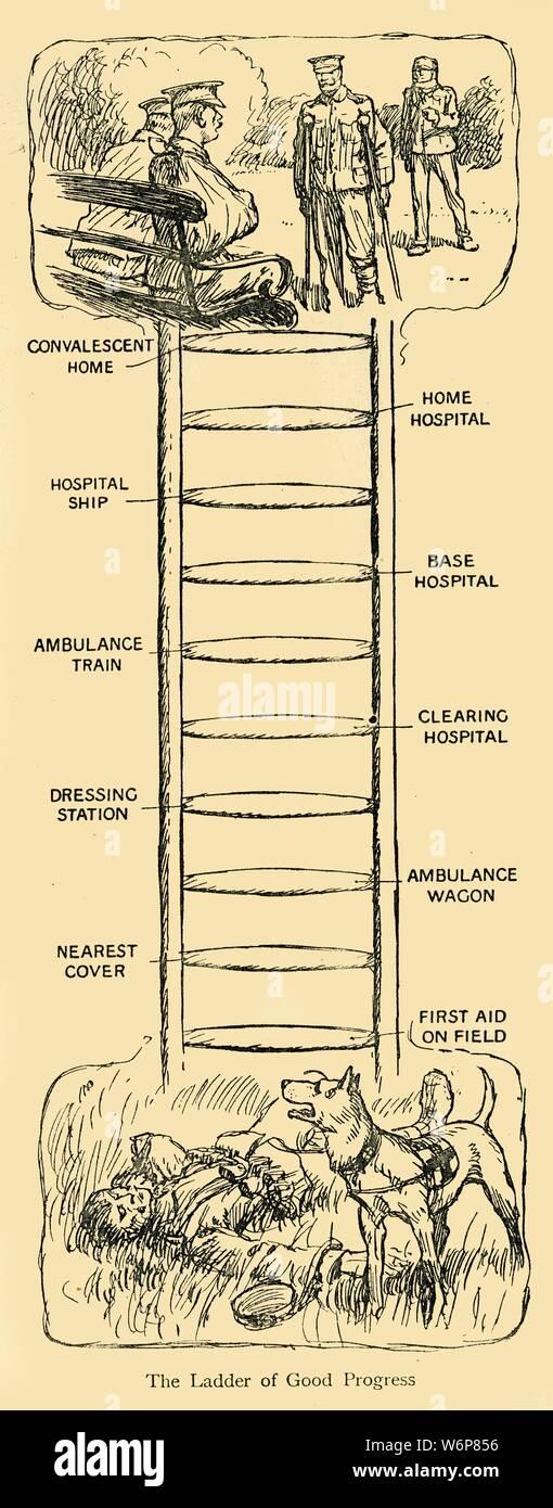 Hawk Trauma Ambulance Wiring Schematic on
