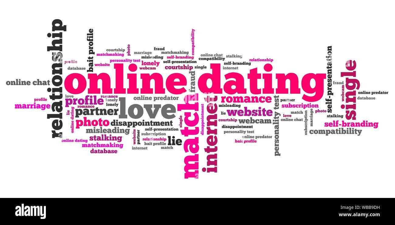 utløp dating