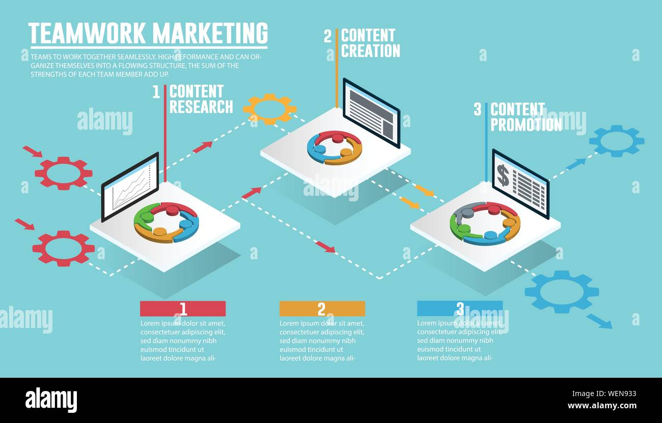 Teamwork Web Marketing People Groups Planning Communicating Designing And Social Media Working Together Like A Team Stock Vector Image Art Alamy