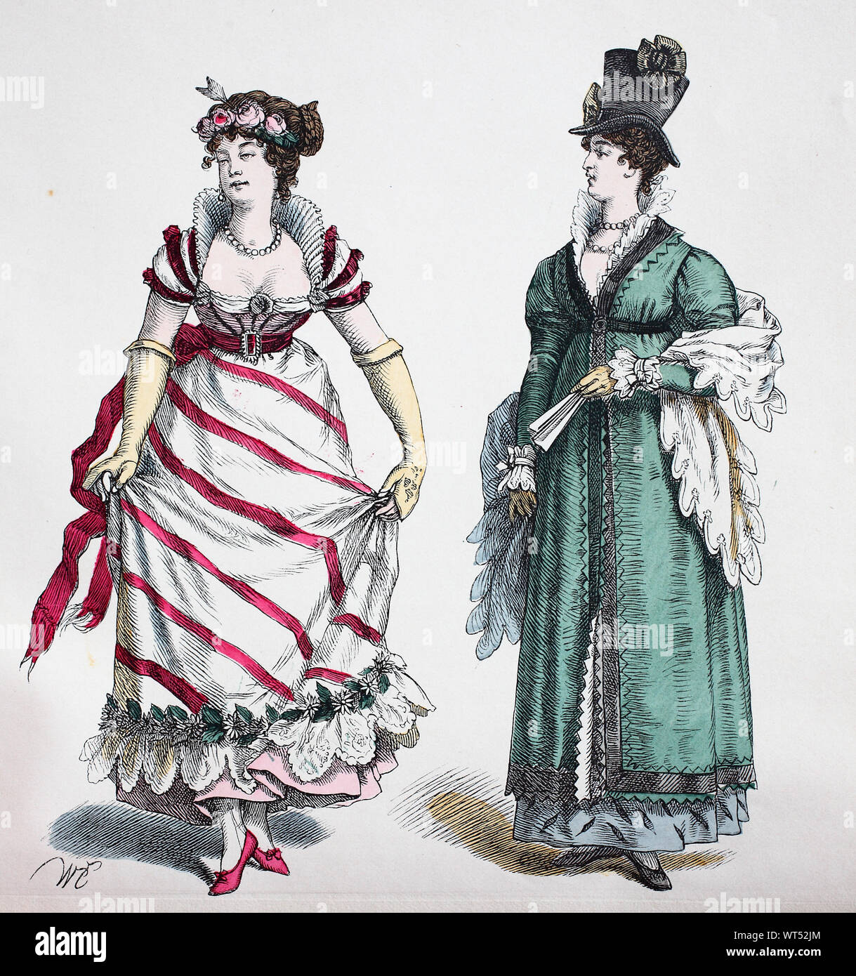 National Costume Clothes History Of The Costumes Lady In The Ball Dress And Lady In The Top Hat At The Imperial Time In 1810 Volkstracht Kleidung Geschichte Der Kostume Dame Im Ballkleid