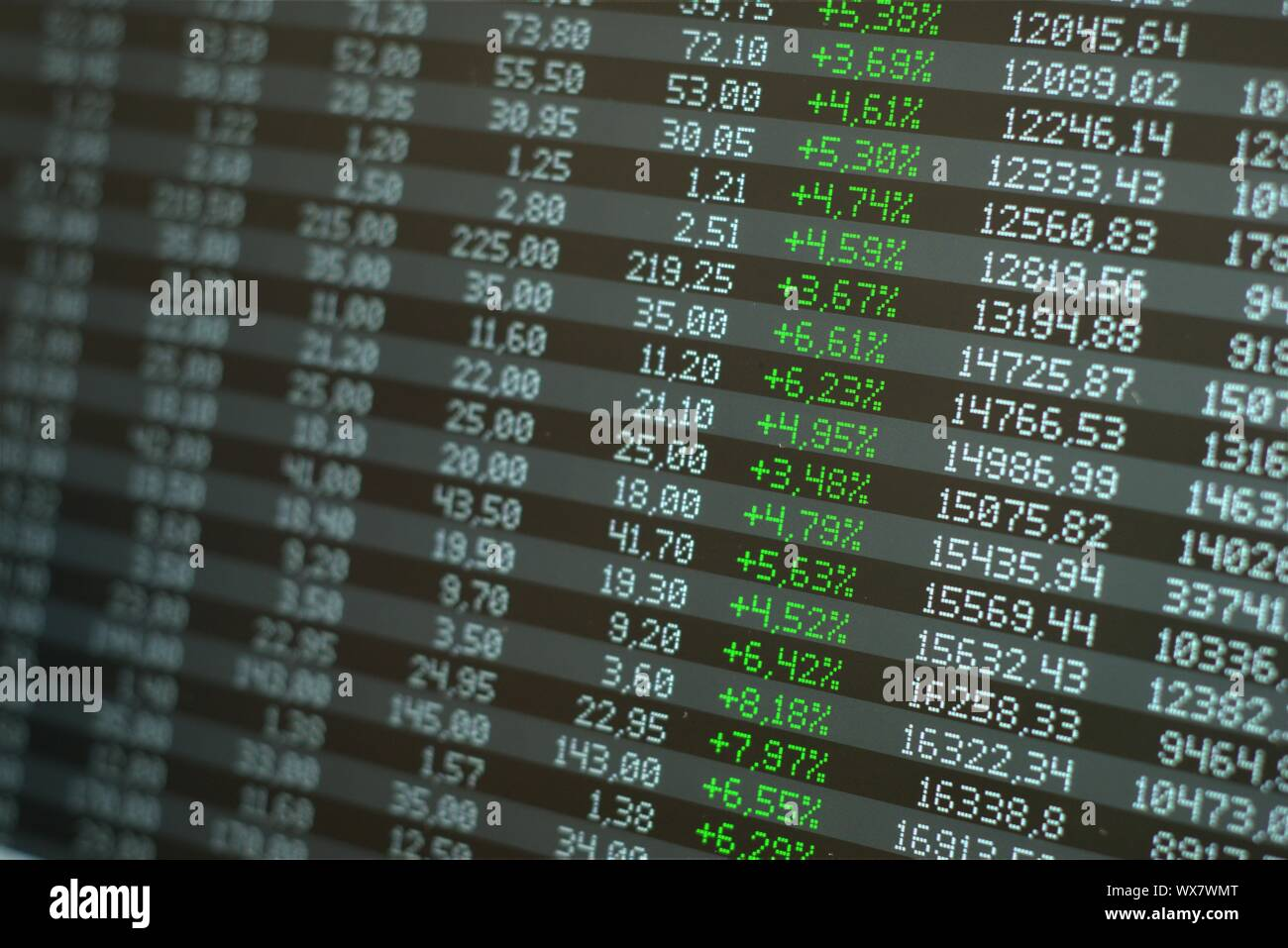 Stock market boom, skyrocketing prices. Green nombres across the board. Financial gains, profit concept. Stock Photo