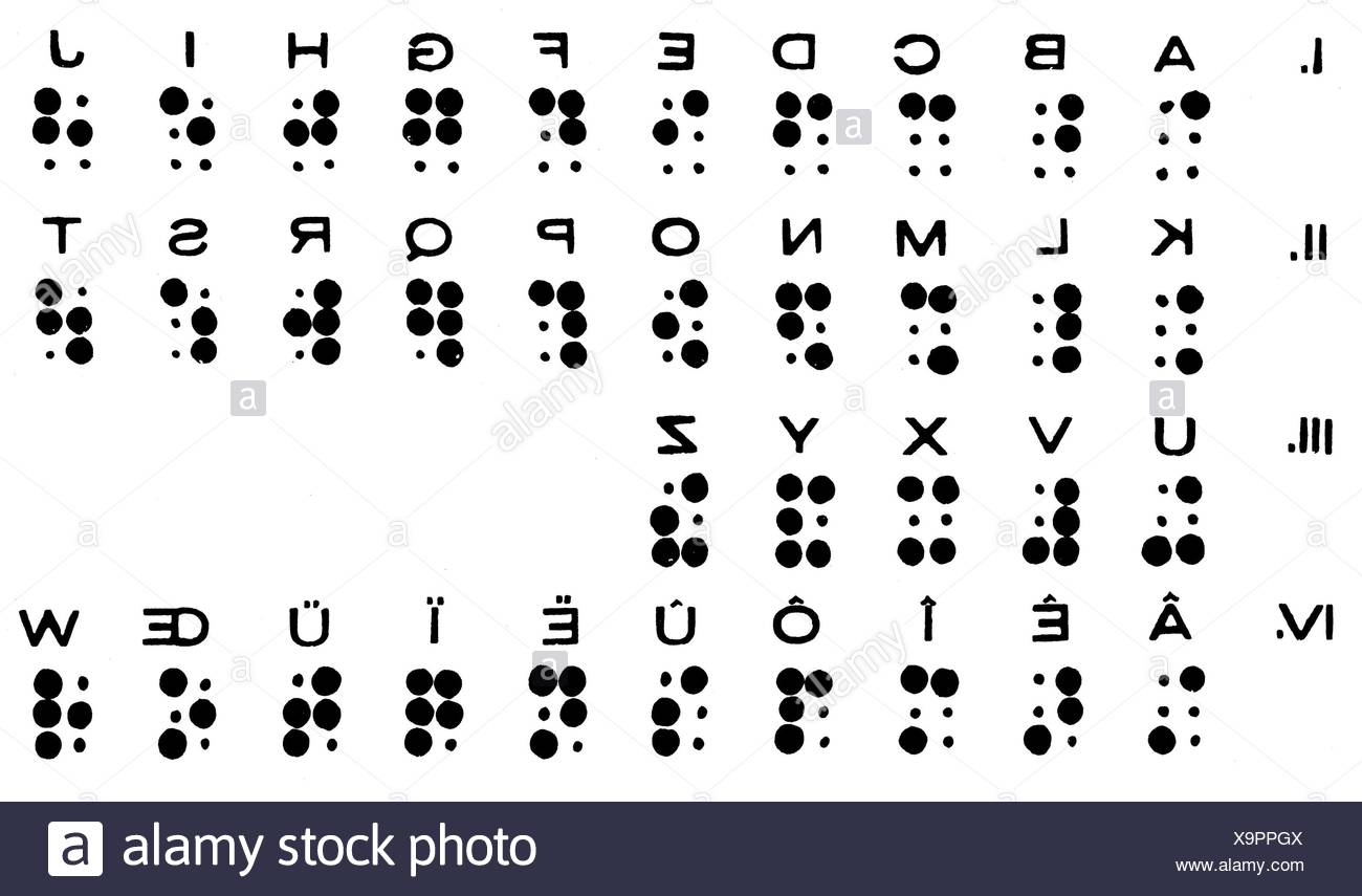 Braille, Louis, 4.1.1809 - 6.1.1852, French blind teacher, his embossed printing (Braille), developed in 1829, Additional-Rights-Clearances-NA - Stock Image