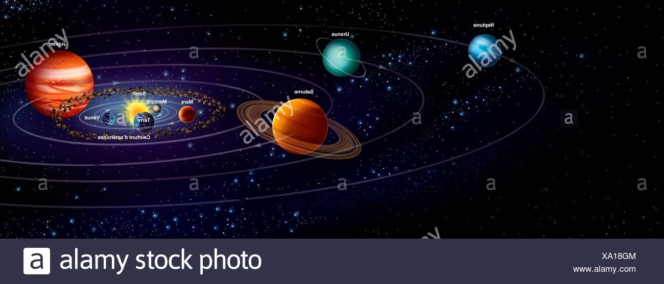 SOLAR SYSTEM - Stock Image