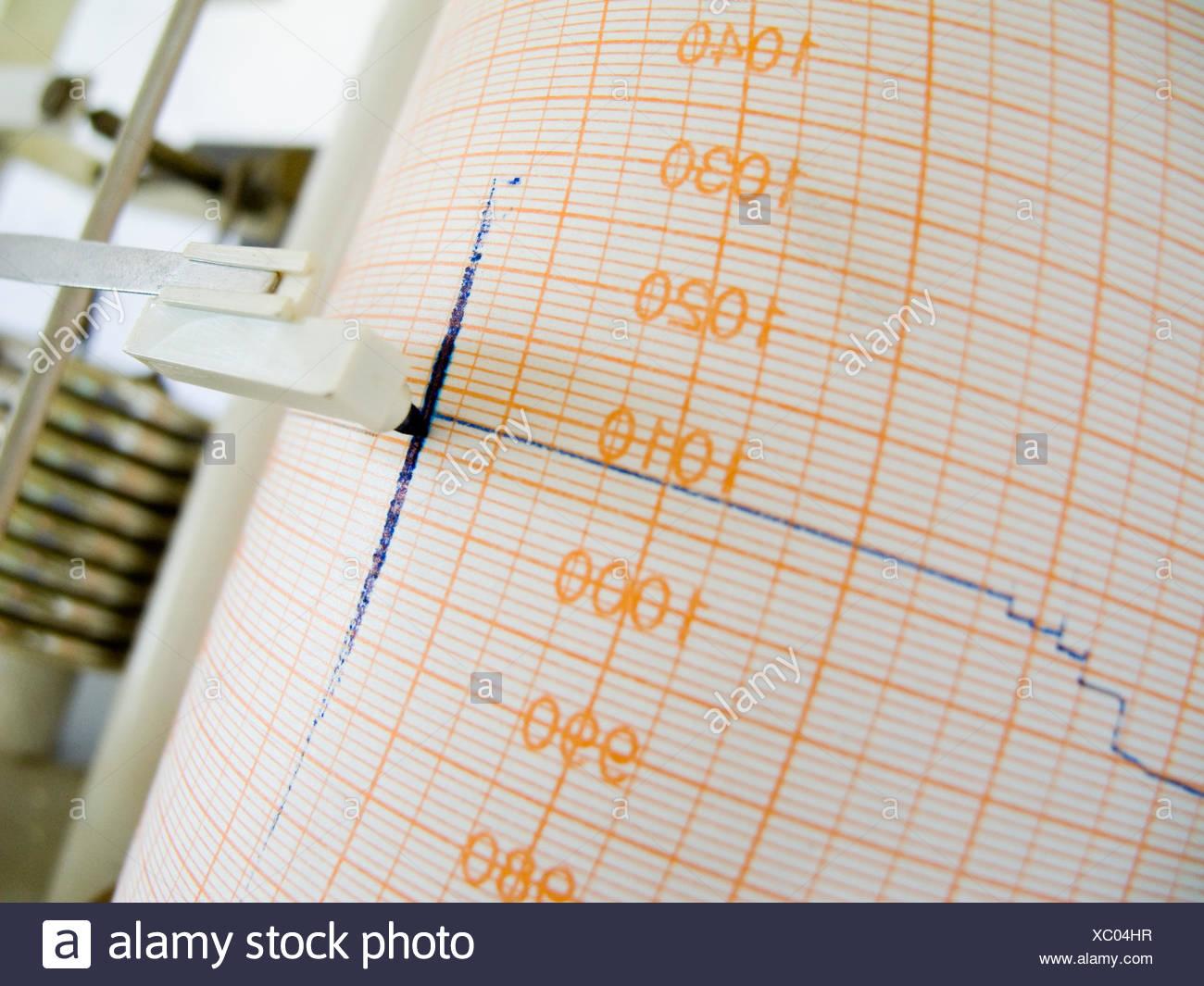 Nahaufnahme eines Wetter-Schreibers mit blauen Filzschreiber auf Diagramm-Papier und mechanischen Gestänge - Stock Image