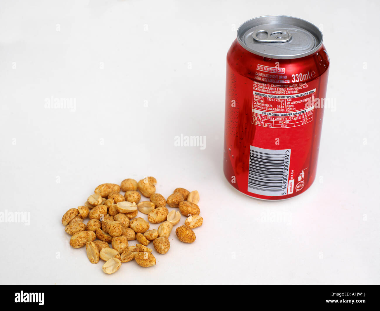 Can Of Coca Cola And A Handful Of Peanuts The Same Amount Of Stock ...