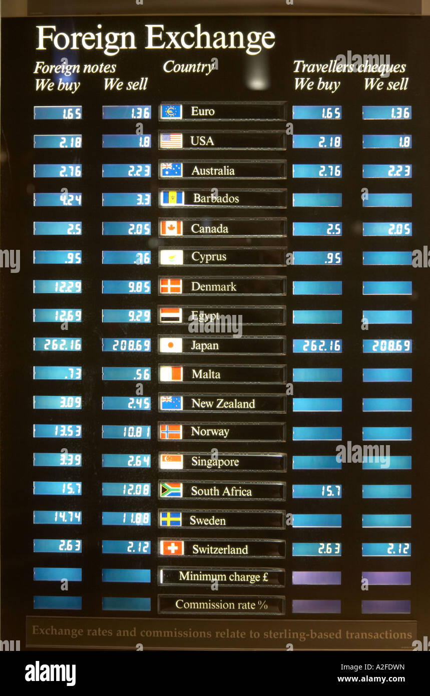 Online foreign exchange rates