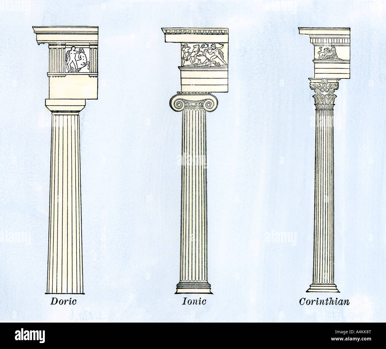 Classical Architecture Styles Doric Ionic And Corinthian Columns ...