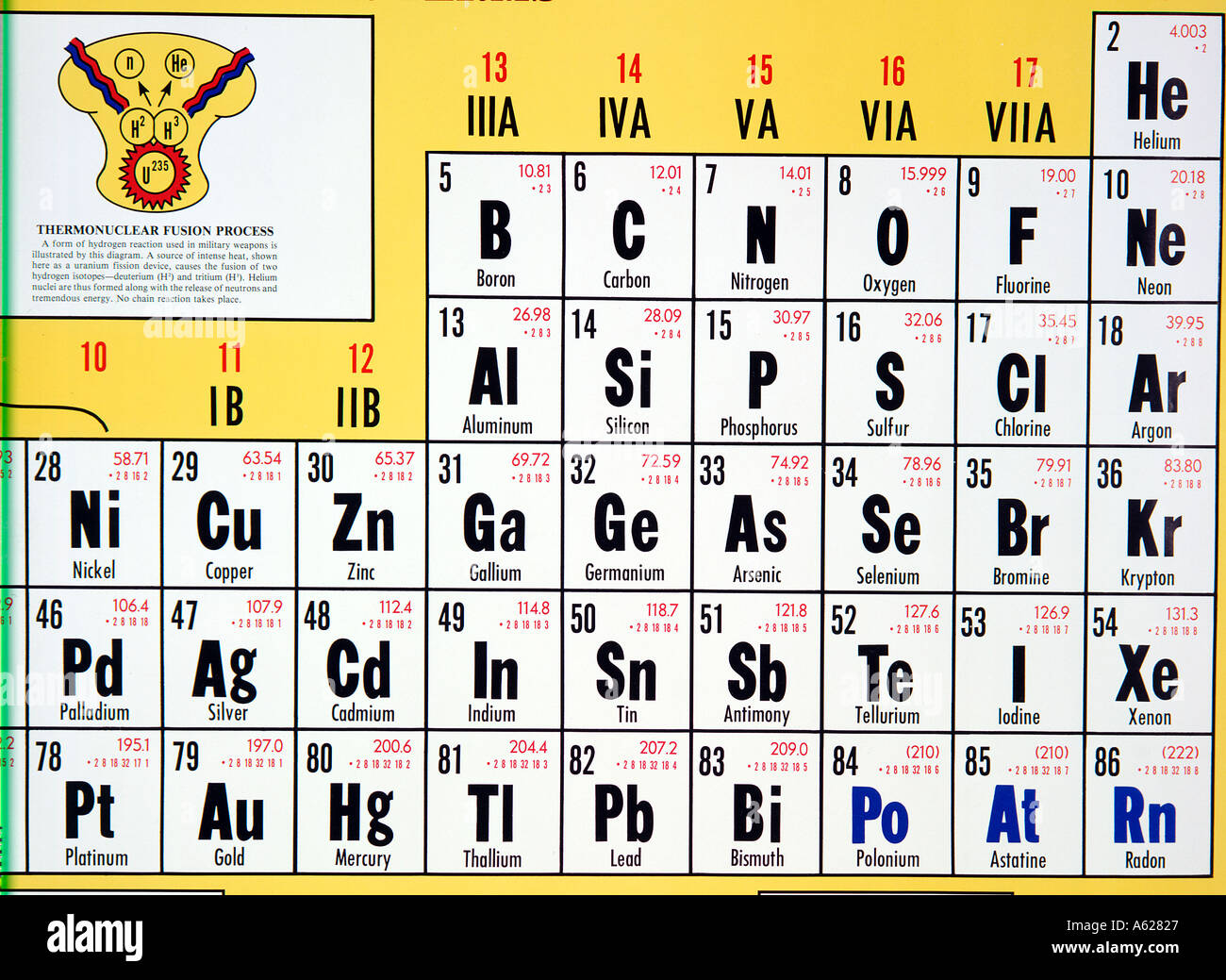 Element 112 periodic table gallery periodic table images periodic table 112 choice image periodic table images periodic table 112 choice image periodic table images gamestrikefo Image collections