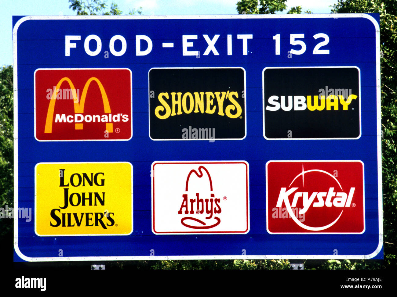 Sign Language For Fast Food