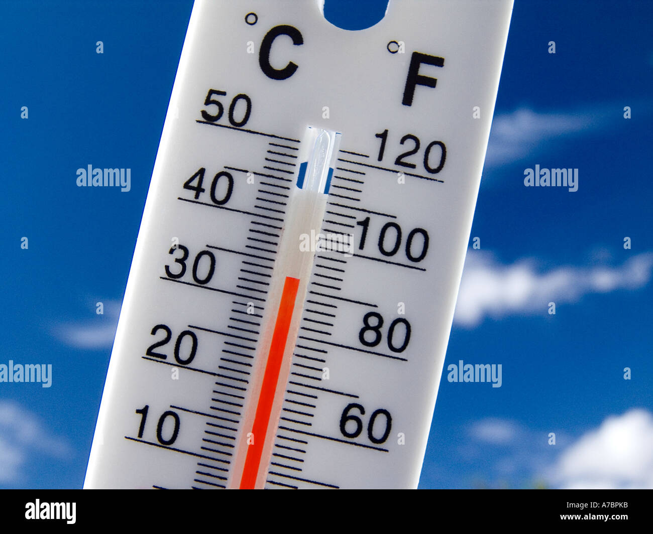 how to change thermoscan from fahrenheit to celsius