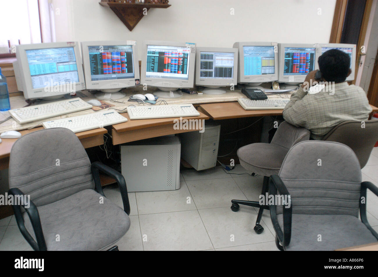 Stock trading brokers india