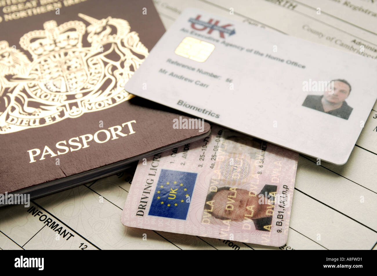 Identity documents including passport driving license and id card identity documents including passport driving license and id card birth certificate 1betcityfo Image collections