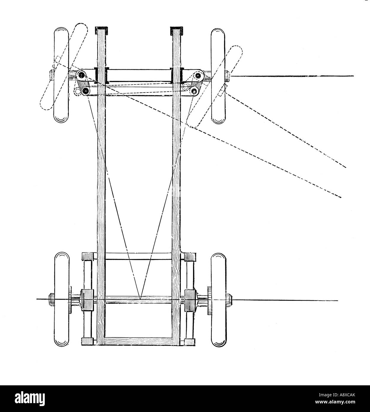 Car Steering System Diagram : Steering system diagram pixshark images