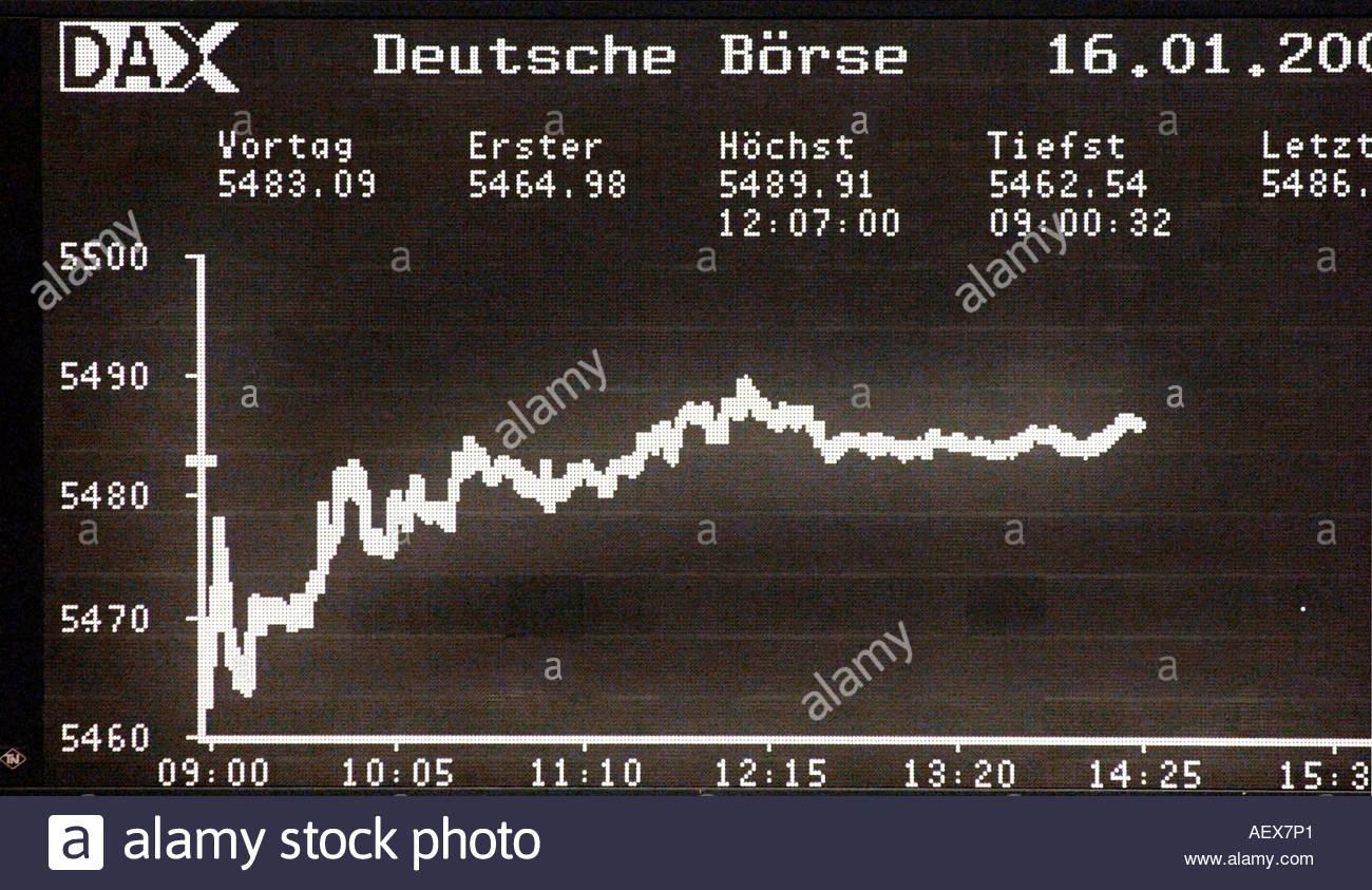 die besten deutschen fonds