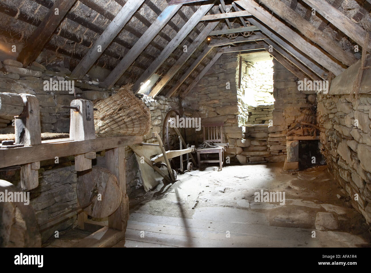 The Croft House Musuem A Small Traditional Farm With
