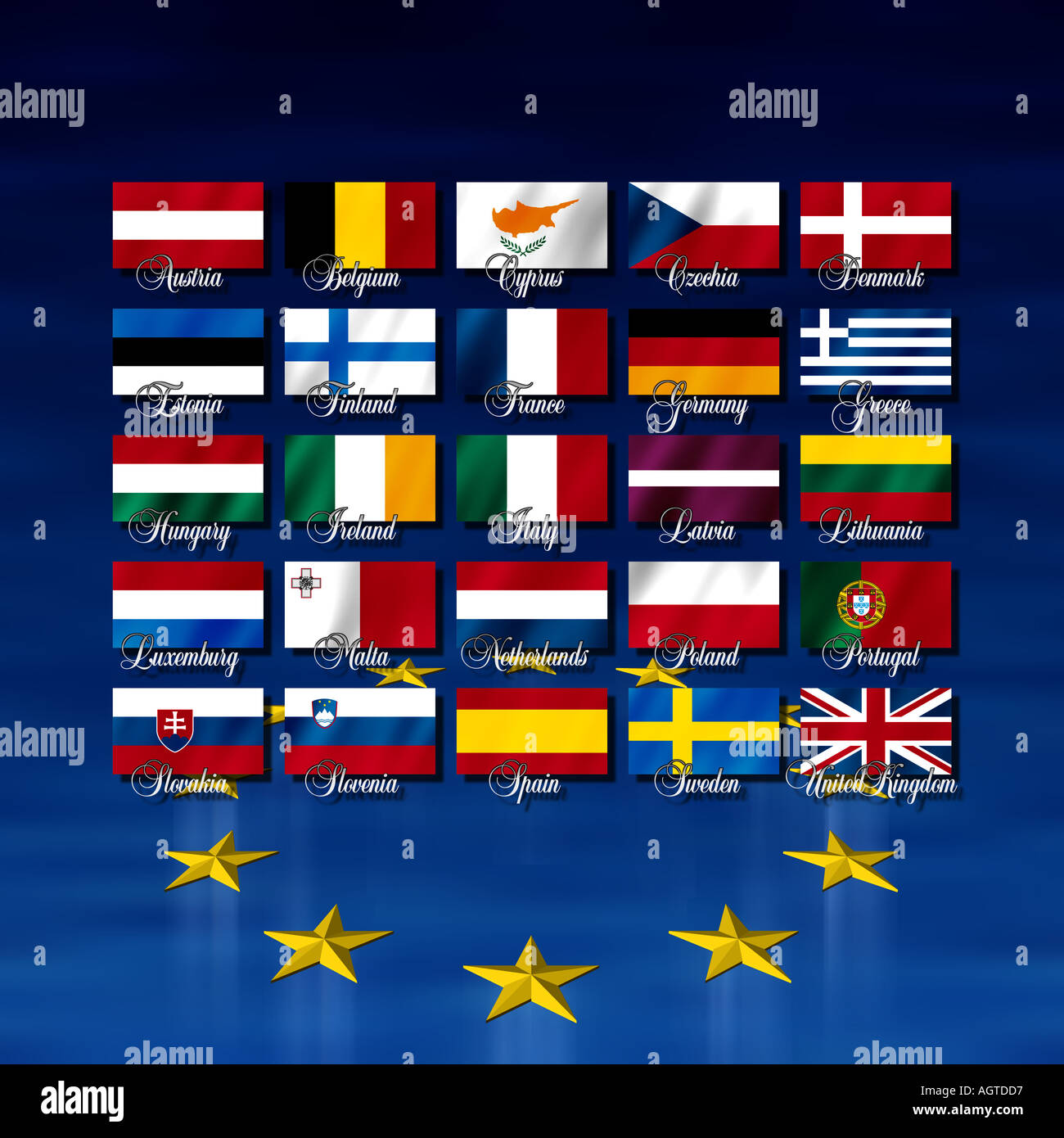 Names of the member countries of the EU
