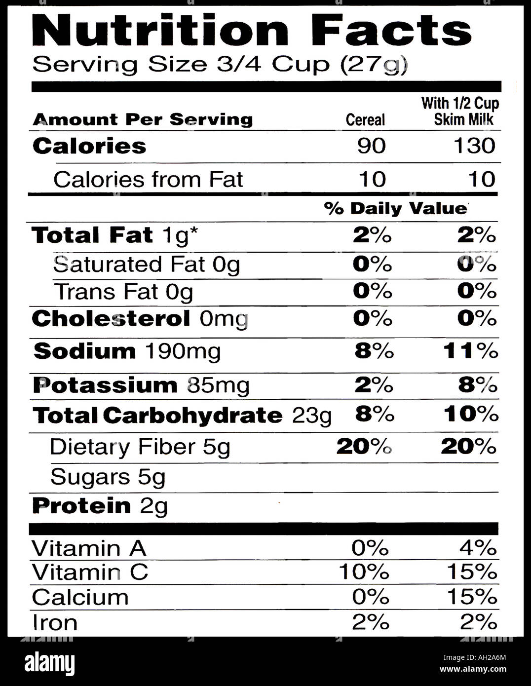 nutrition-facts-label-from-a-box-of-puffins-cereal-AH2A6M.jpg