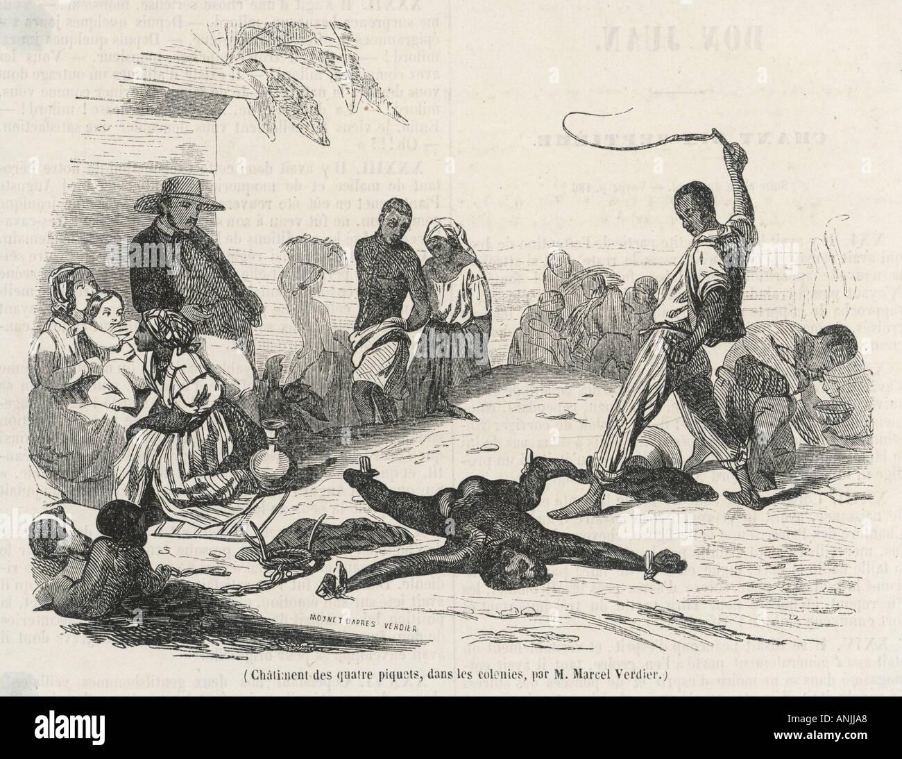 Sklaven Bestrafen