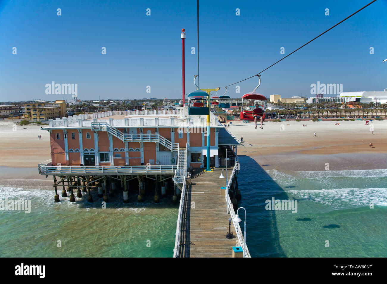 Fishing pier and cable car ride on the beach at daytona for Daytona fishing pier