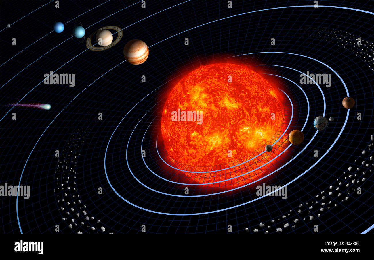 our order of planets with asteroid belt - photo #16