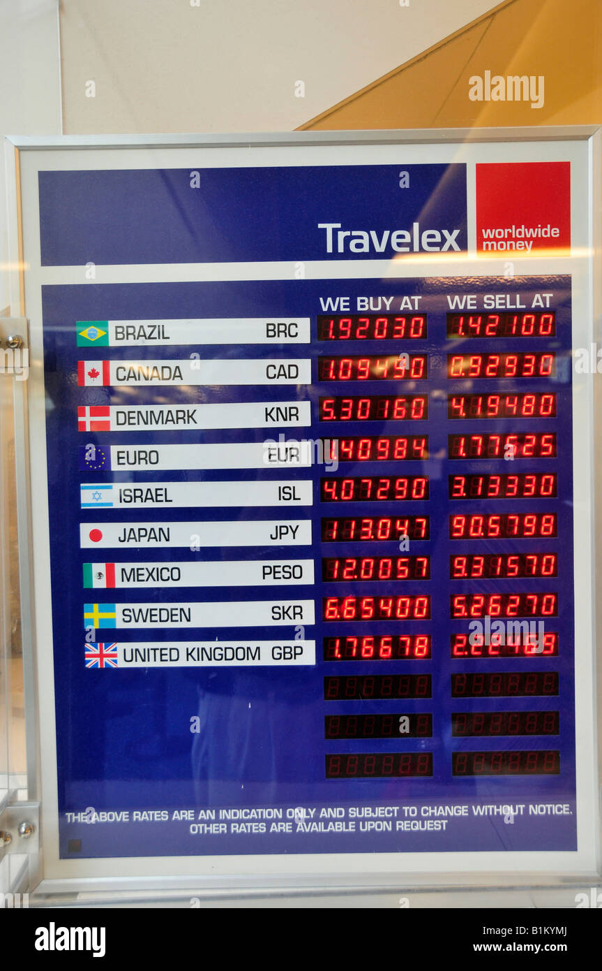 Forex international currency exchange rates