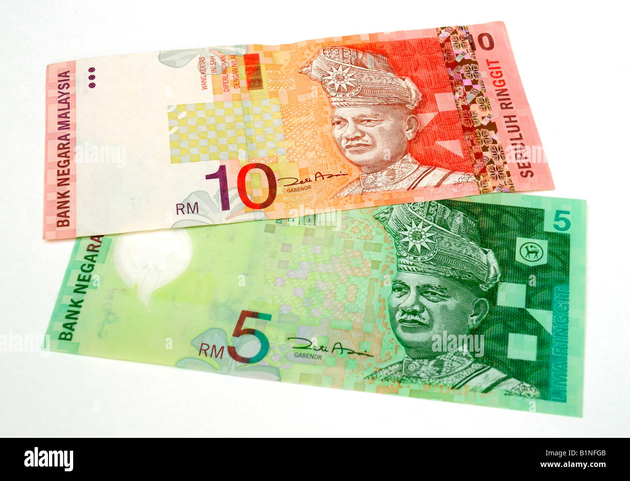 Forex trading banks in malaysia