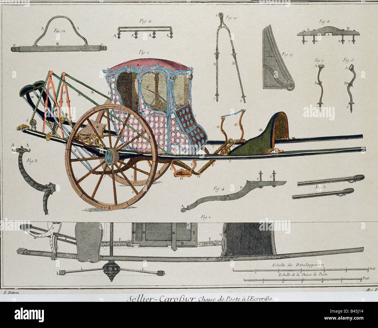 Horse drawn sleigh plans for Carriage plans
