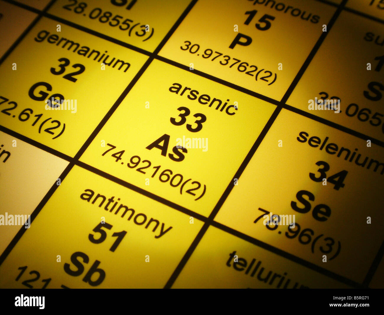 Arsenic Periodic Table | www.pixshark.com - Images ...