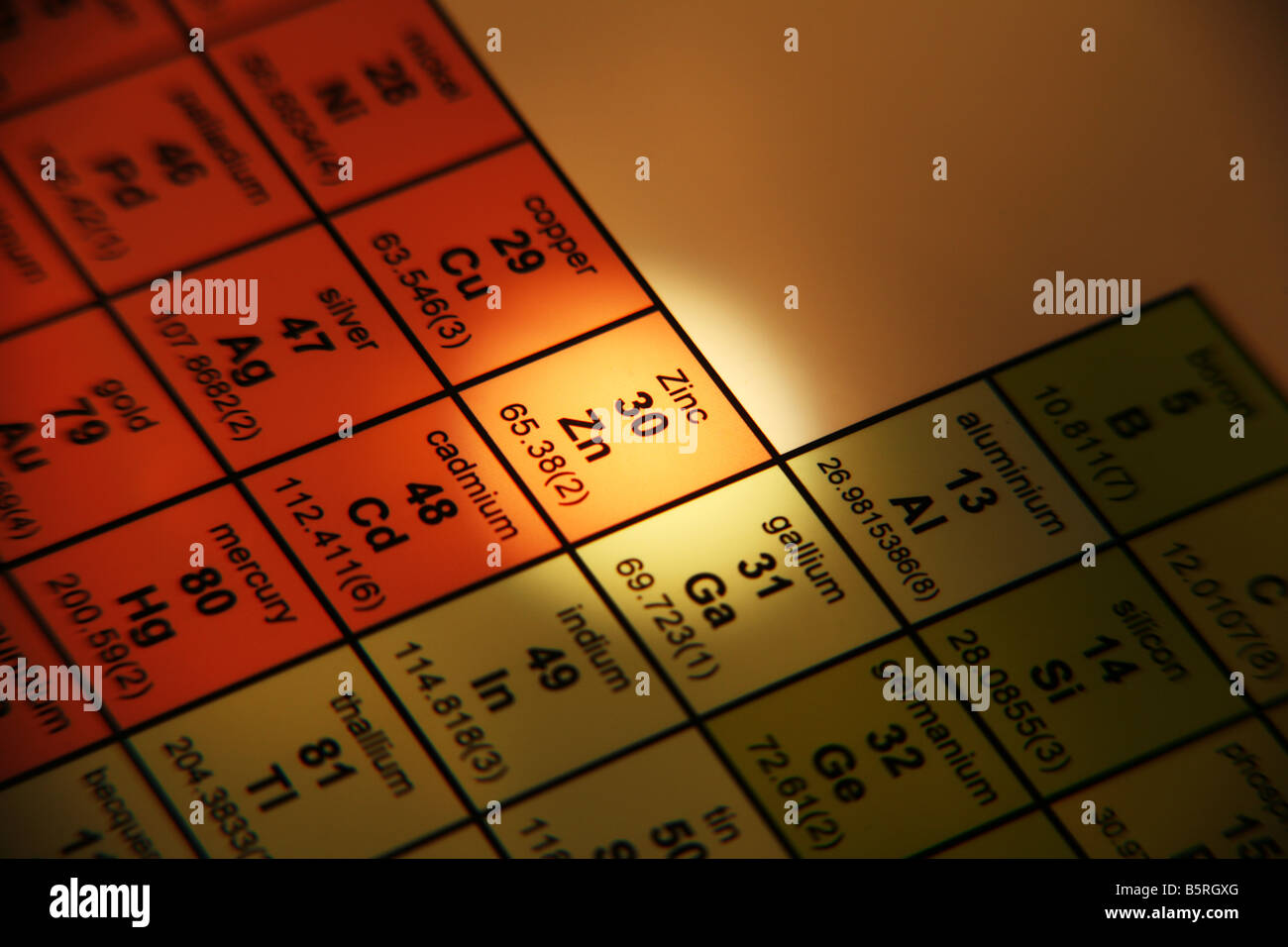 Periodic table of elements zinc stock photo royalty free image periodic table of elements zinc gamestrikefo Image collections