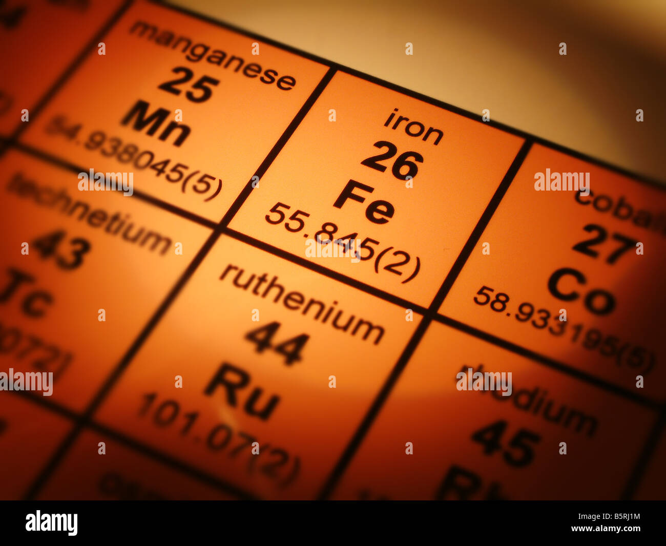 Periodic table of elements iron stock photo royalty free image 20802704 alamy - Iron on the periodic table ...