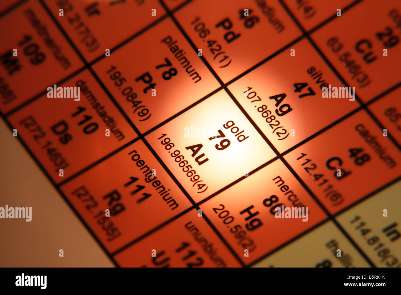 Periodic table of elements gold au stock photo royalty free image periodic table of elements gold au urtaz Image collections
