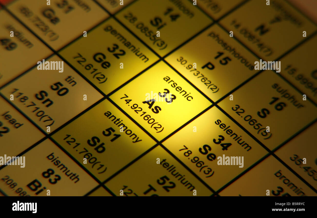 Periodic table of elements arsenic stock photo royalty free image periodic table of elements arsenic biocorpaavc Image collections