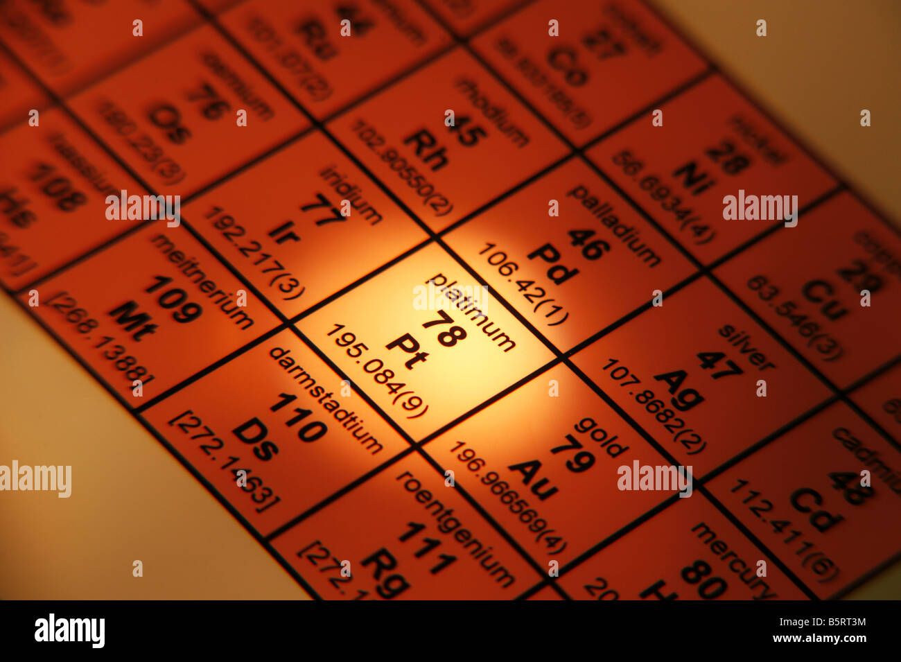 Platinum periodic table facts images periodic table images platinum periodic table facts gallery periodic table images platinum periodic table facts choice image periodic table gamestrikefo Image collections