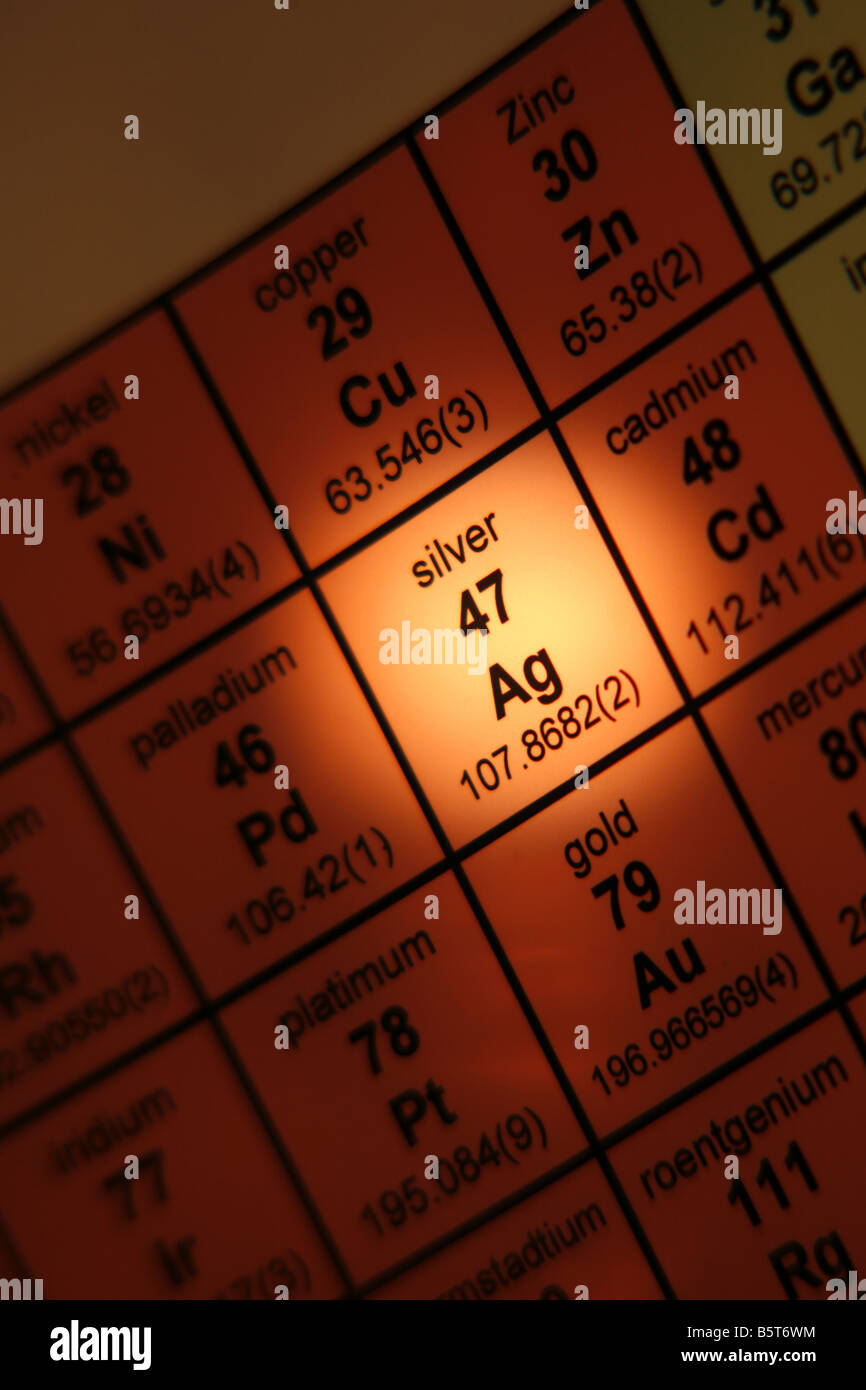 Periodic table of elements silver stock photo royalty free image periodic table of elements silver gamestrikefo Gallery