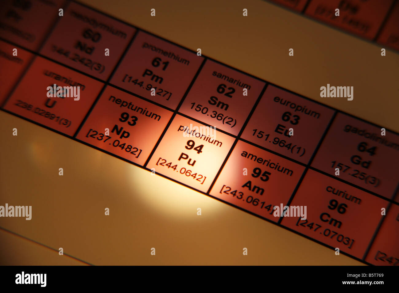 Periodic table of elements plutonium stock photo 20816161 alamy periodic table of elements plutonium biocorpaavc Image collections