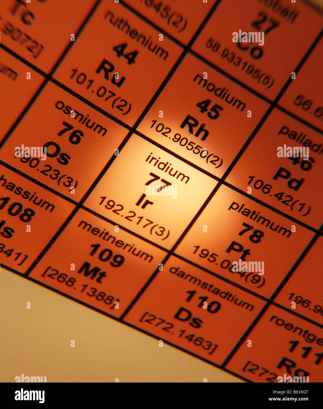 Rh on periodic table image collections periodic table images iridium on the periodic table images periodic table images iridium on the periodic table choice image gamestrikefo Images