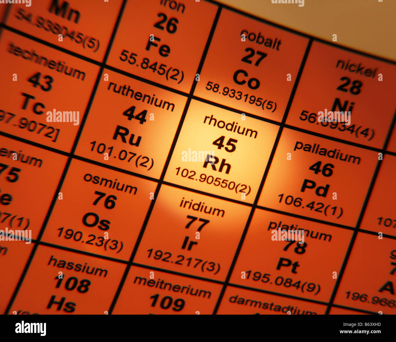 Periodic table of elements rhodium stock photo royalty free image periodic table of elements rhodium gamestrikefo Image collections