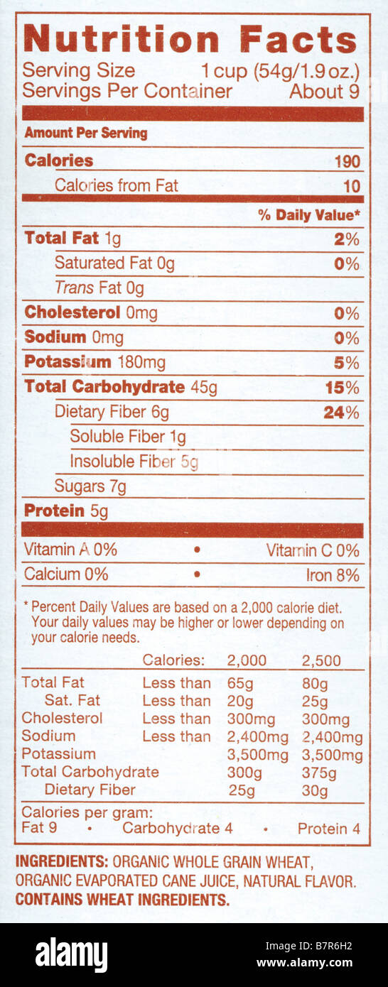 Nutrition Facts label from a box of Autumn Wheat cereal made by ...
