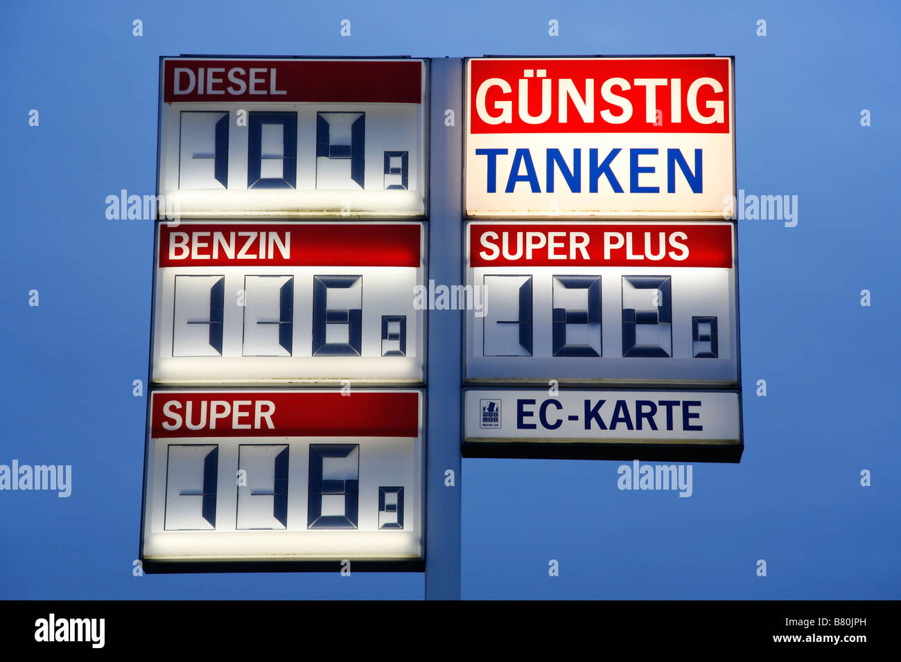 Germany fuel prices