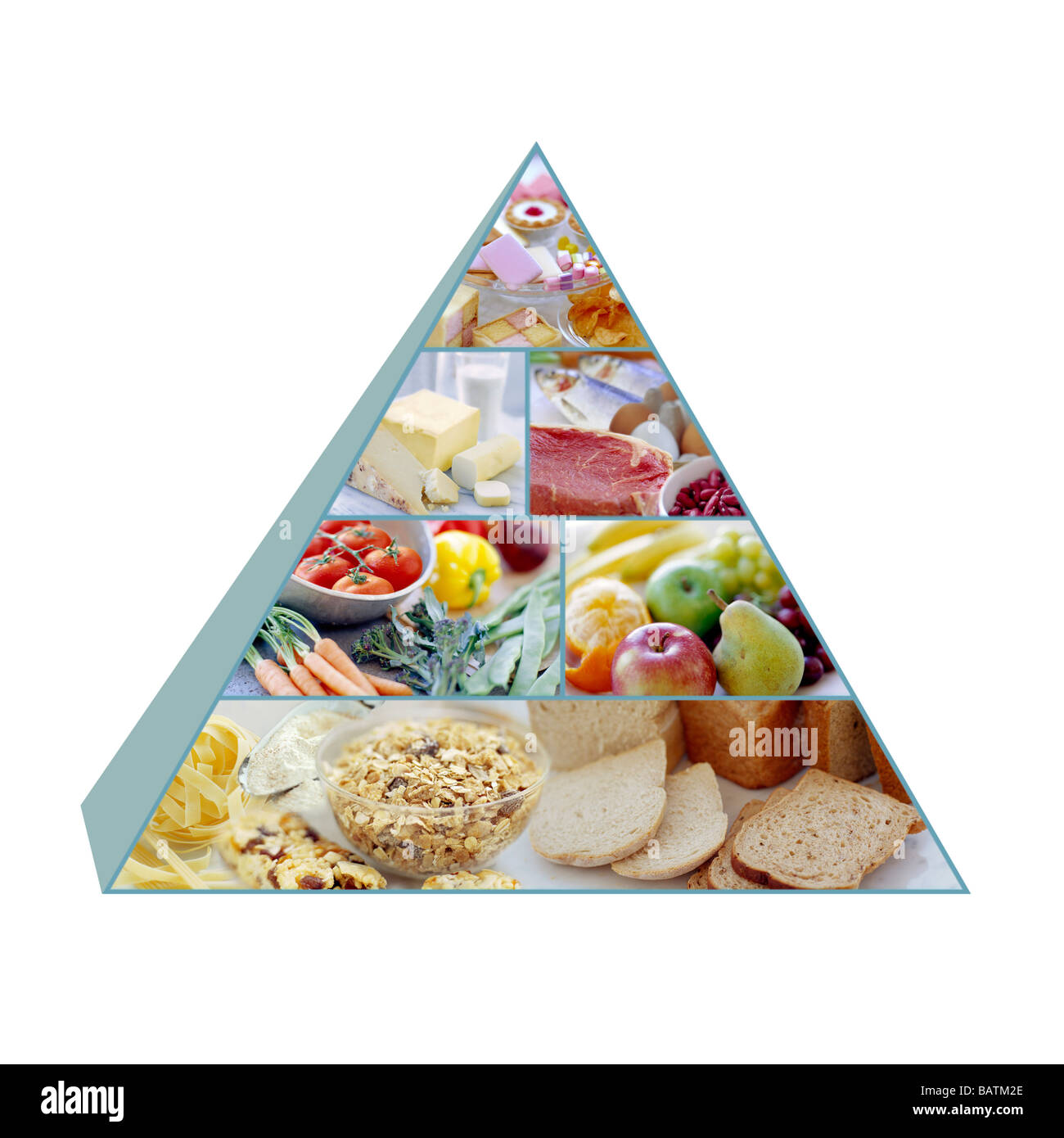 Food Pyramid Showing The Recommended Proportions Of Types For A Healthy Balanced Diet