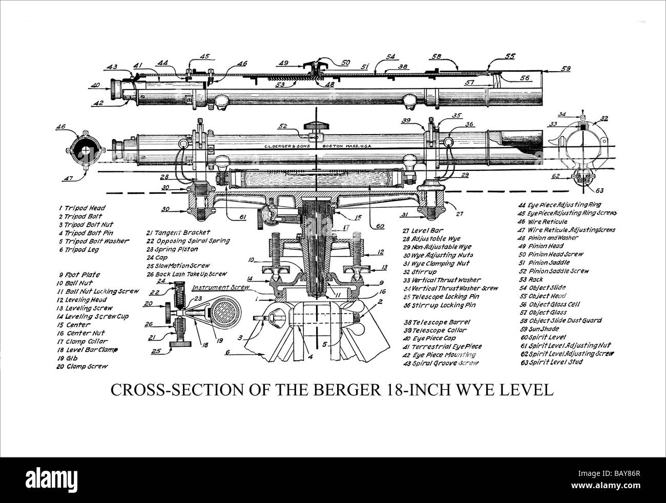 Cross section of the berger 18 inch wye level stock photo royalty cross section of the berger 18 inch wye level pooptronica