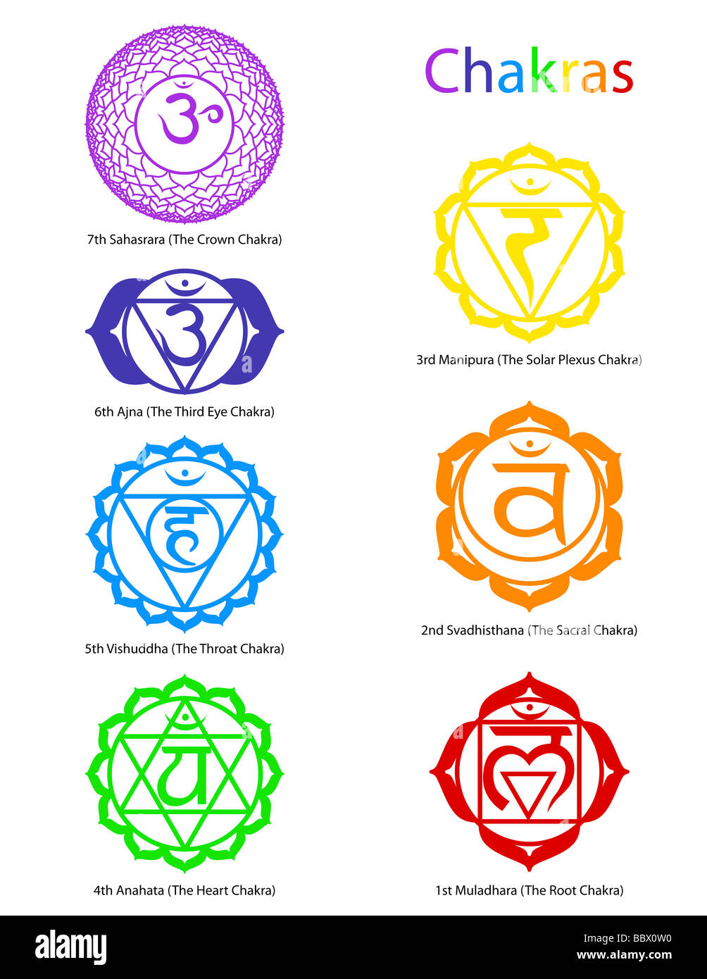 seven chakra symbols stock photo royalty free image