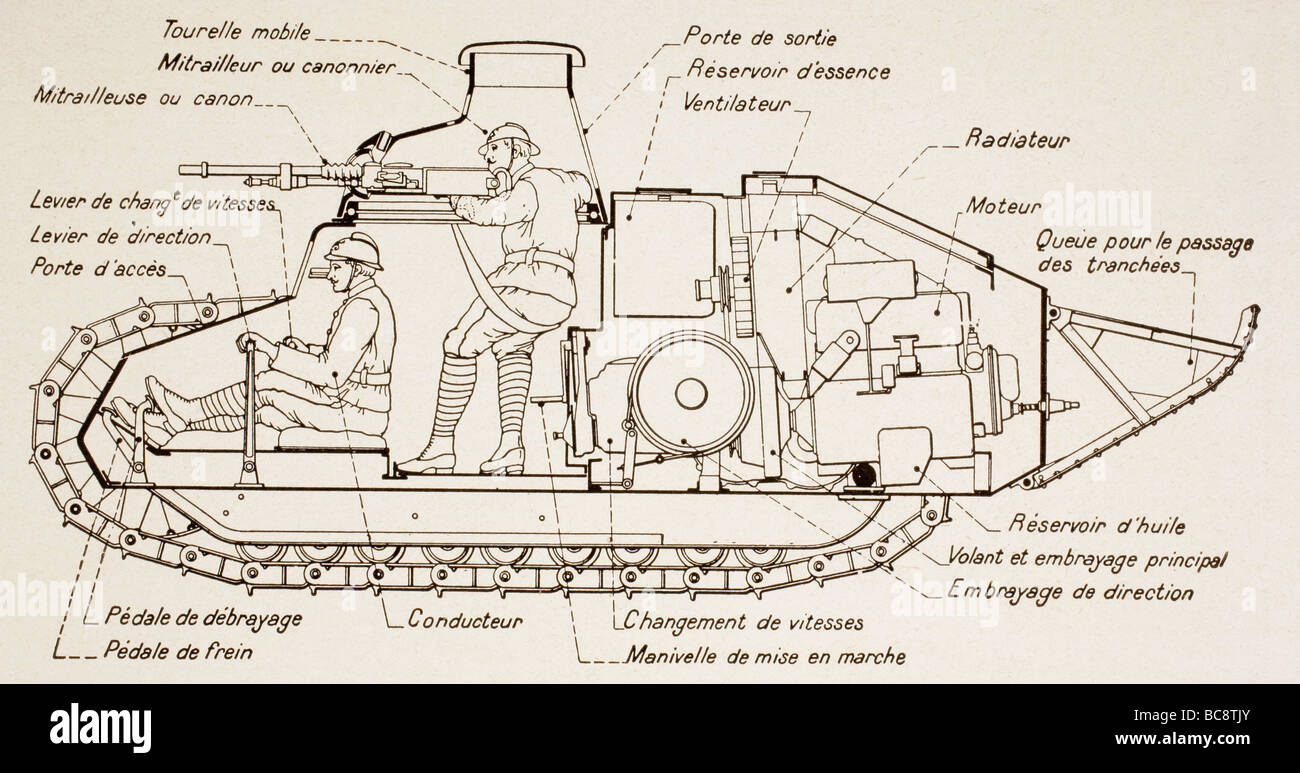 Diagram    of the    interior    of a two man assault tank from the First Stock Photo  Royalty Free Image